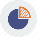 business, chart, currency, diagram, ecommerce, finance, graph icon