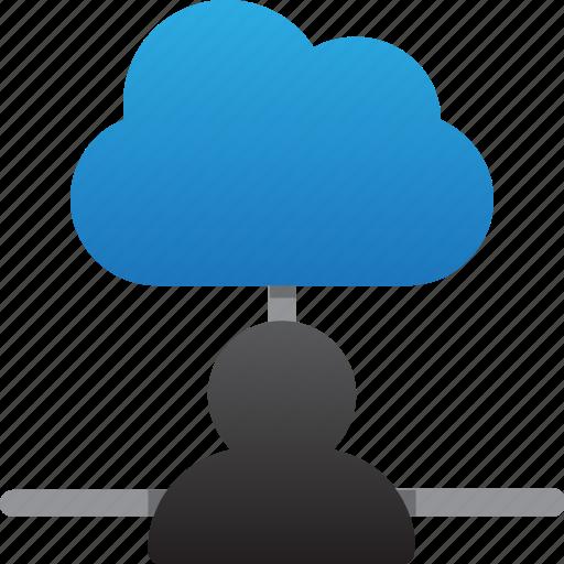 cloud, database, hardware, hosting, server, storage, user connection icon