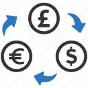 conversion, currency exchange, dollar, trade, trnsformation, euro, converter