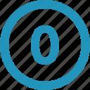 null, round, zero icon