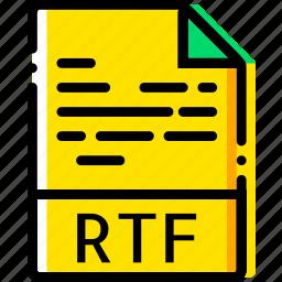 file, rtf, type, yellow icon