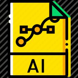 file, type, yellow icon