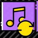 album, communication, interaction, interface, sync