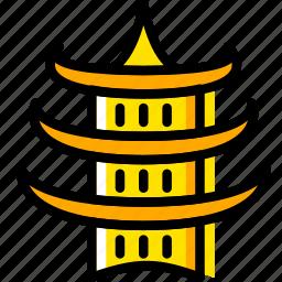 pray, religion, taoist, temple, yellow icon