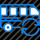 car, sync, transport, vehicle