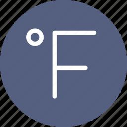 clouds, fahrenheit, forecast, sun, temperature, weather icon