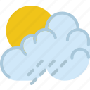 clouds, forecast, morning, rain, sun, weather icon