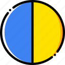 first, forecast, moon, quarter, weather, yellow icon