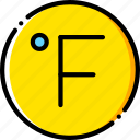 fahrenheit, forecast, weather, yellow icon