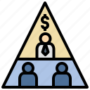 capitalism, organization, pyramid, social, structure icon