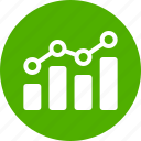 analytics, chart, circle, earnings, finance, green, stock market icon