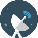 communication, radar, signal, transmission icon