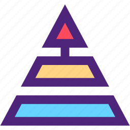 business, commerce, economics, finance, growth, money, pyramid icon