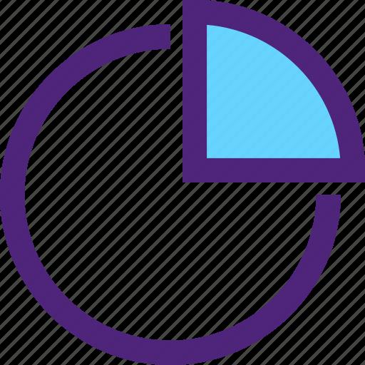 business, chart, commerce, economics, marketing, pie, retail icon