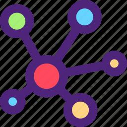 business, channel, commerce, economics, marketing, retail, share icon