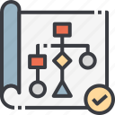 diagram, line, linear, outline, scheme, workflow