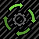 cogwheel, configuration, gear, settings, tools, ui, utensils
