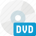 compact, disk, drive, dvd, storage icon