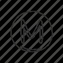 circled letter m, emoji, latin, latin capital letter m, letter m, letter m symbol, m symbol icon