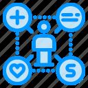 add, like, setting, talent, user icon