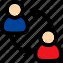 user, exchange, transfer, employee