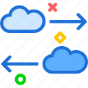 accesstransfer, cloud, online, upload icon