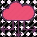 accessdistribution, cloud, online, upload