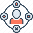 interface, ambient user experience, comprehensive, vast, pervasive, extensive, communication icon