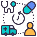 health, center, medication, ambulance, service, care, fast
