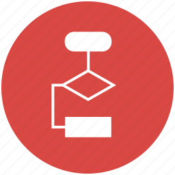 algorithm, chart, diagram, flow, plan, presentation, process icon