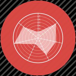 chart, data visualization, graph, polar, radar, radar chart, star plot icon