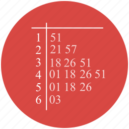 chart, data, maths, numbers, numerical, stem plot, table icon