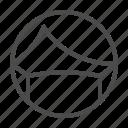 avatar, covid, face, mask, virus