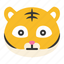 avatar, calm, emoji, quiet, tiger, wild