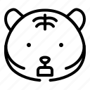avatar, emoji, head, shock, surprise, tiger icon