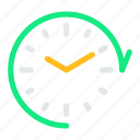 alarm, clock, recycle, refresh, sync, time icon