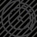 chart, management, pie, time