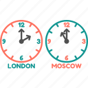 clock, london, moscow, time, time zone, watch icon