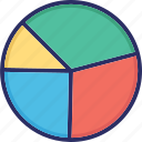chart, circle chart, graphical chart, graphical circle, graphical representation icon