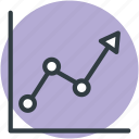 analysis, analytics, business graph, chart, statistics icon