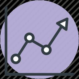 analysis, analytics, business graph, chart, statistics icon
