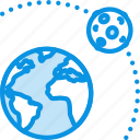 earth, moon, orbit