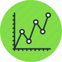 analytics, chart, statistics, stats