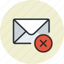 delete, email, envelope, mail, message, remove icon