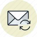email, mail, message, sync, syncronization