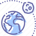 earth, gravity, moon, orbit