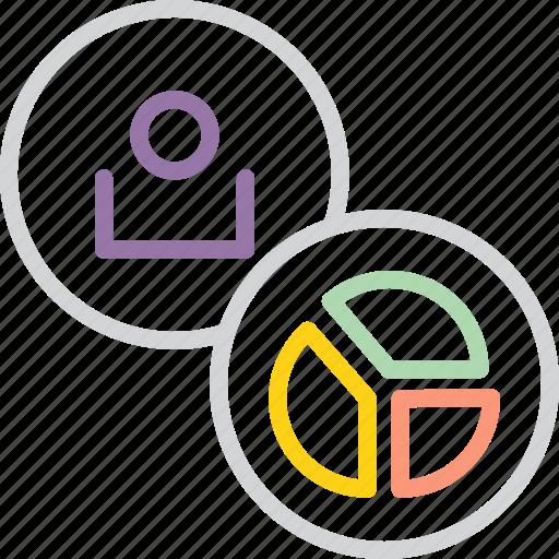 account, analysis, chart, customer, report, statistics, user icon