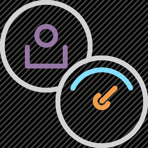 account, controls, customer, dashboard, profile, settings, user icon