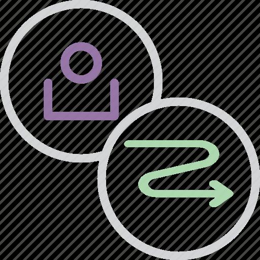 account, customer, forward, progress, promote, status, user icon