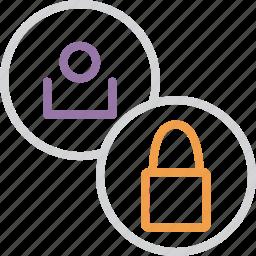 access, account, customer, lock, permission, restrict, user icon